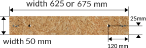 Dimensions of the product: osb board - 1